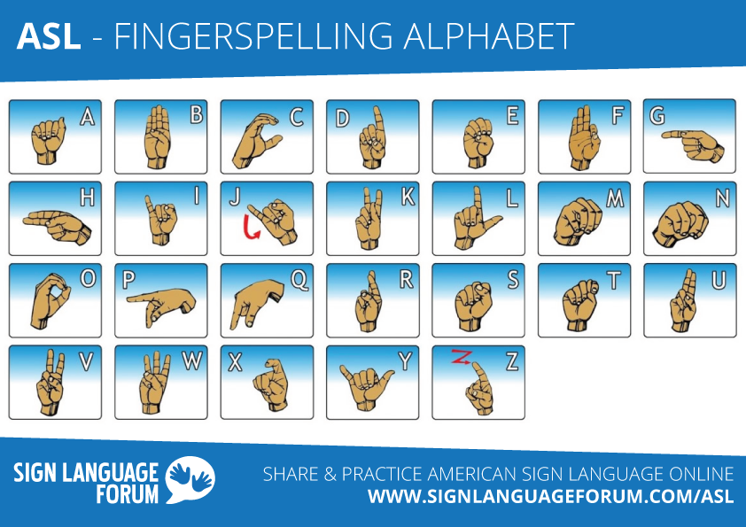 ASL 1 Handed Fingerspelling Alphabet