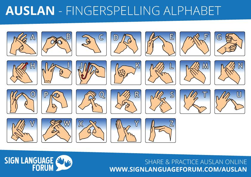 AUSLAN 2 Handed Fingerspelling Alphabet