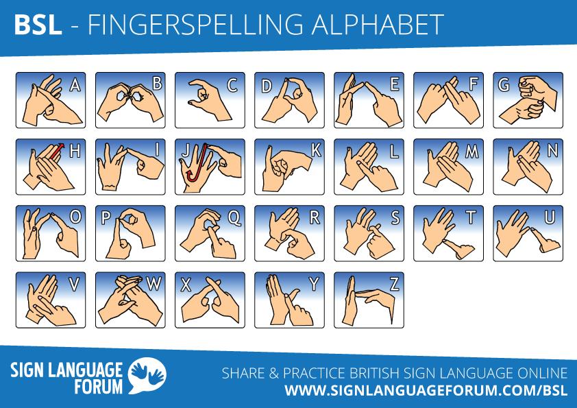 BSL 2 Handed Fingerspelling Alphabet